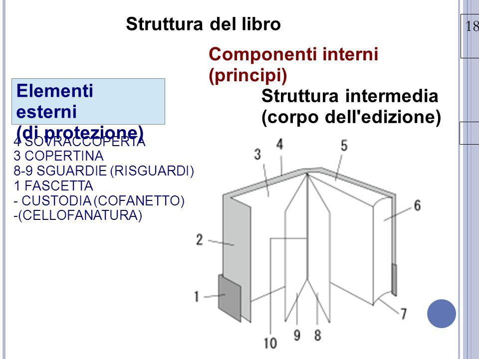 Struttura del libro Componenti interni (principi) Elementi esterni