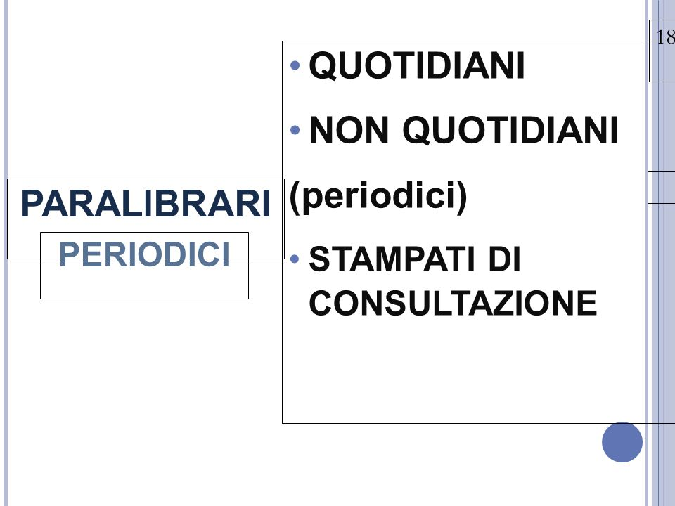 QUOTIDIANI NON QUOTIDIANI (periodici) PARALIBRARI