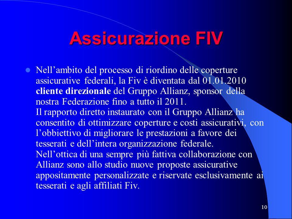 Assicurazione FIV