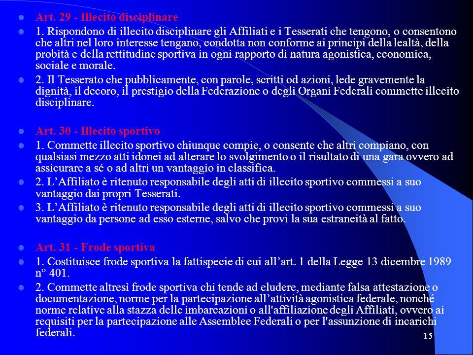 Art. 29 - Illecito disciplinare