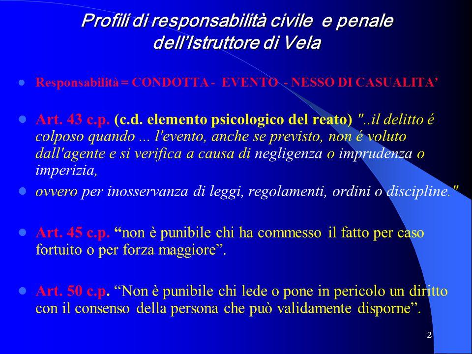 Profili di responsabilità civile e penale dell'Istruttore di Vela