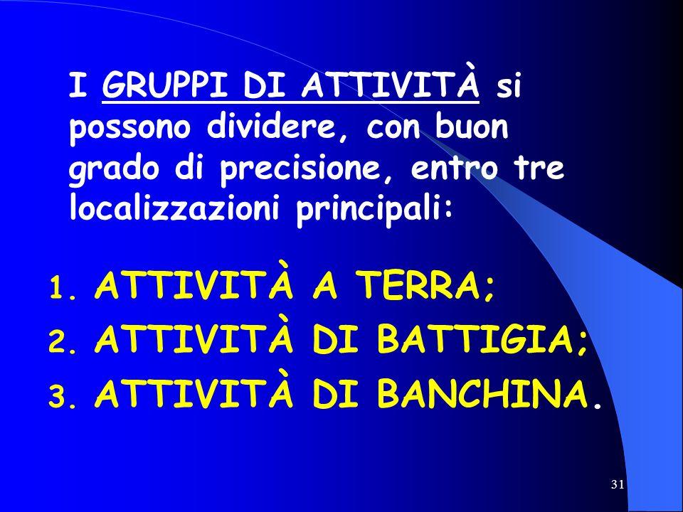 ATTIVITÀ A TERRA; ATTIVITÀ DI BATTIGIA; ATTIVITÀ DI BANCHINA.