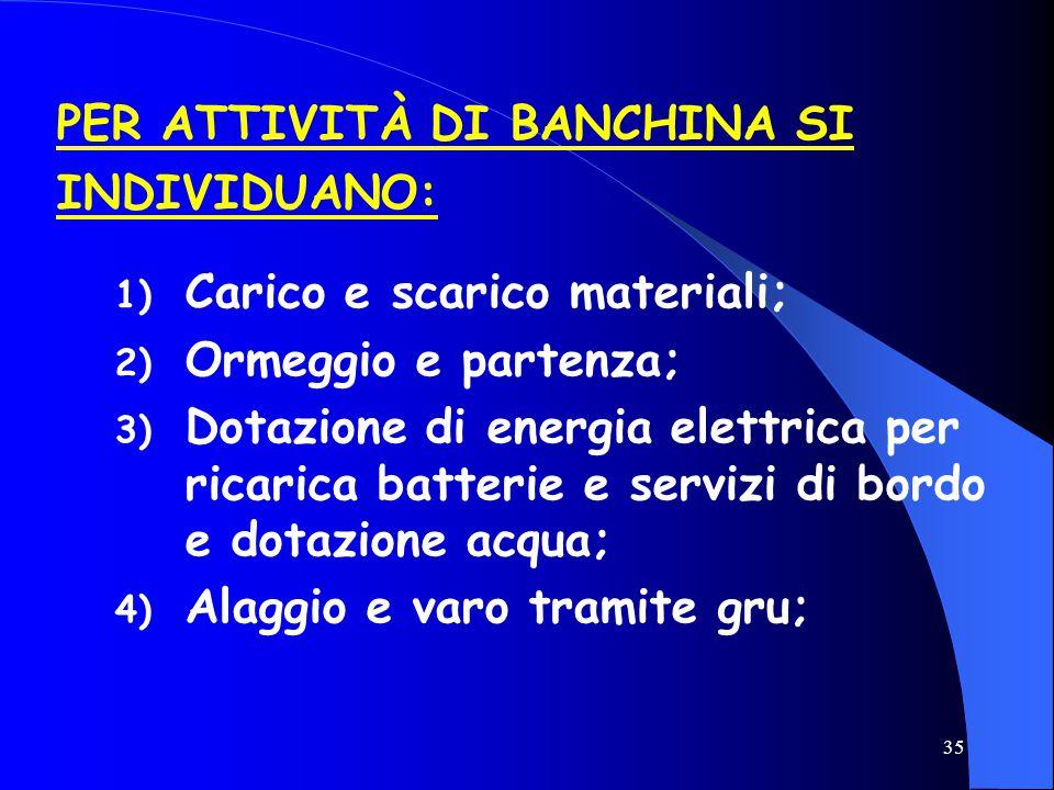 PER ATTIVITÀ DI BANCHINA SI INDIVIDUANO: