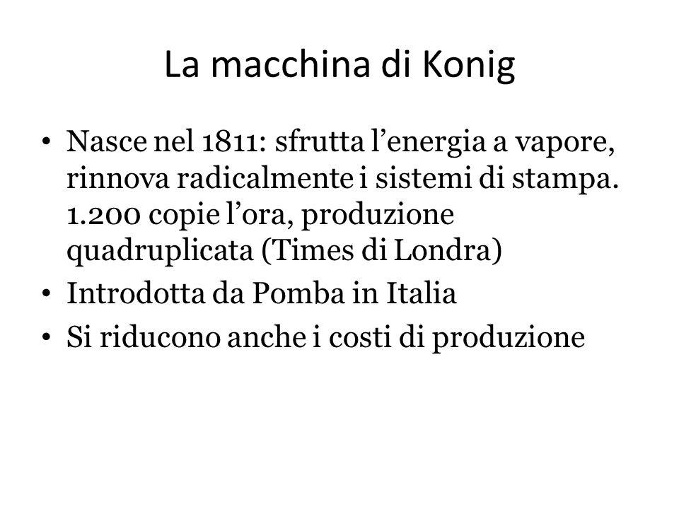 La macchina di Konig