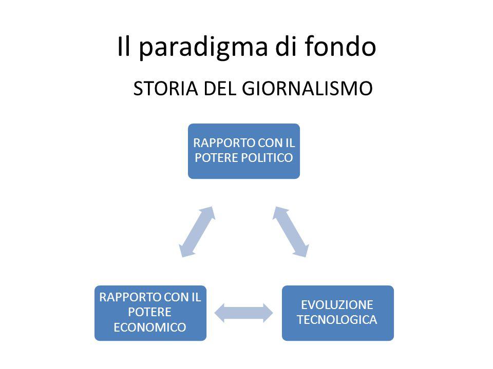Il paradigma di fondo STORIA DEL GIORNALISMO