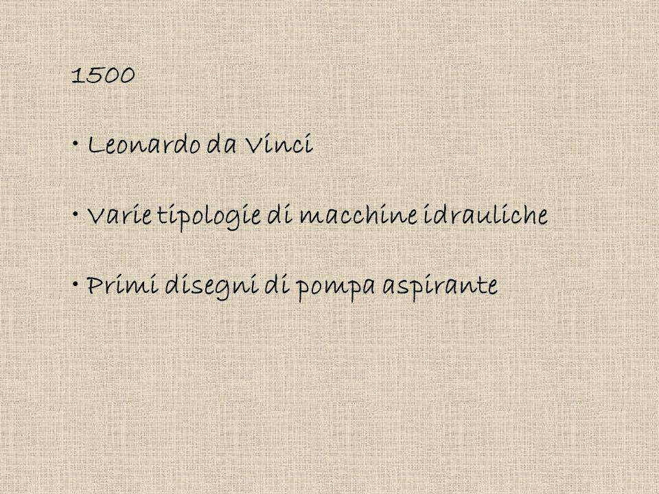 1500 Leonardo da Vinci Varie tipologie di macchine idrauliche Primi disegni di pompa aspirante
