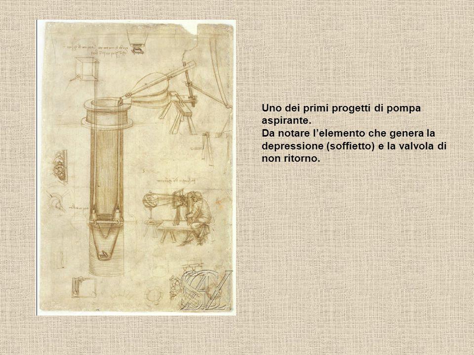 Uno dei primi progetti di pompa aspirante.