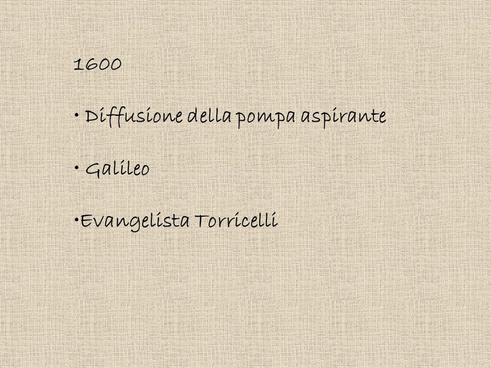 1600 Diffusione della pompa aspirante Galileo Evangelista Torricelli
