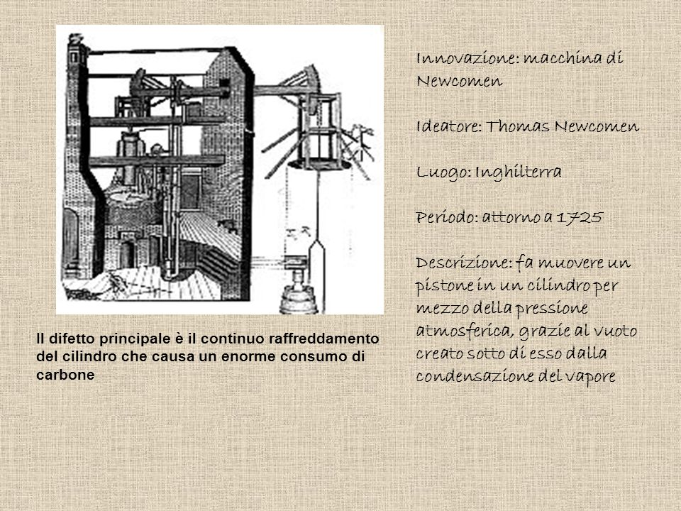 Innovazione: macchina di Newcomen