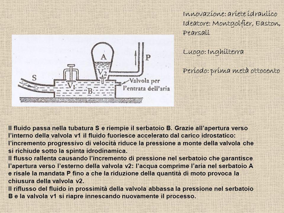 Innovazione: ariete idraulico Ideatore: Montgolfier, Easton, Pearsall