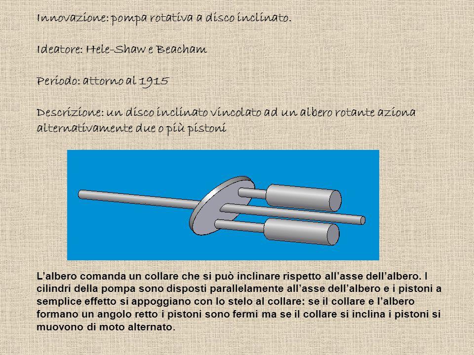 Innovazione: pompa rotativa a disco inclinato.