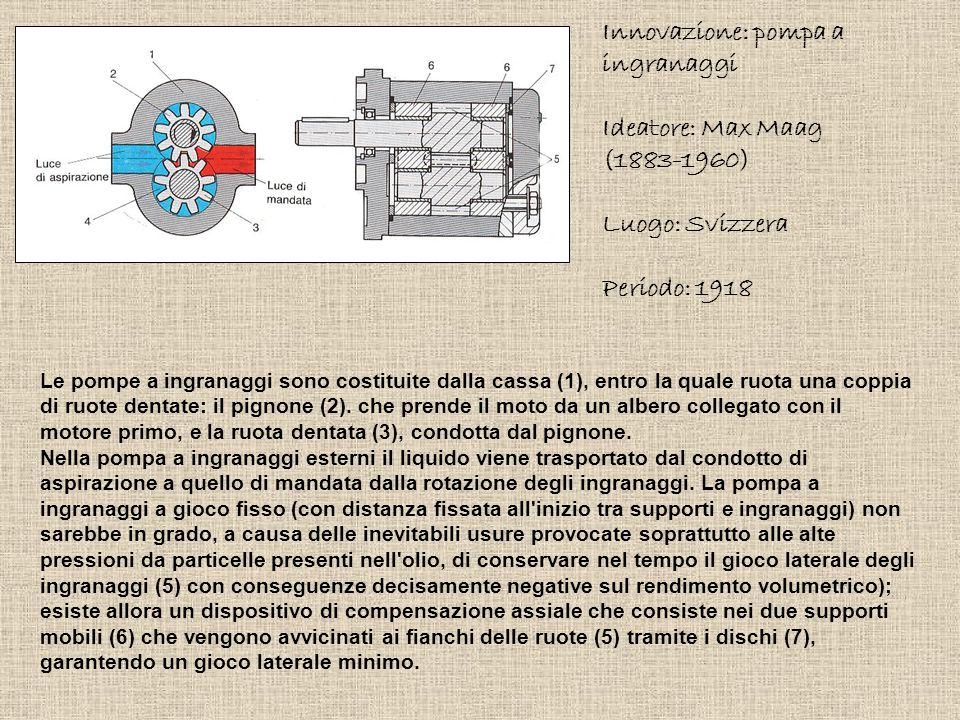 Innovazione: pompa a ingranaggi