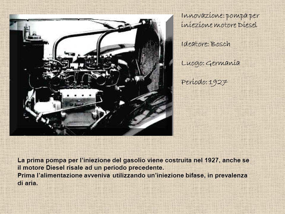 Innovazione: pompa per iniezione motore Diesel