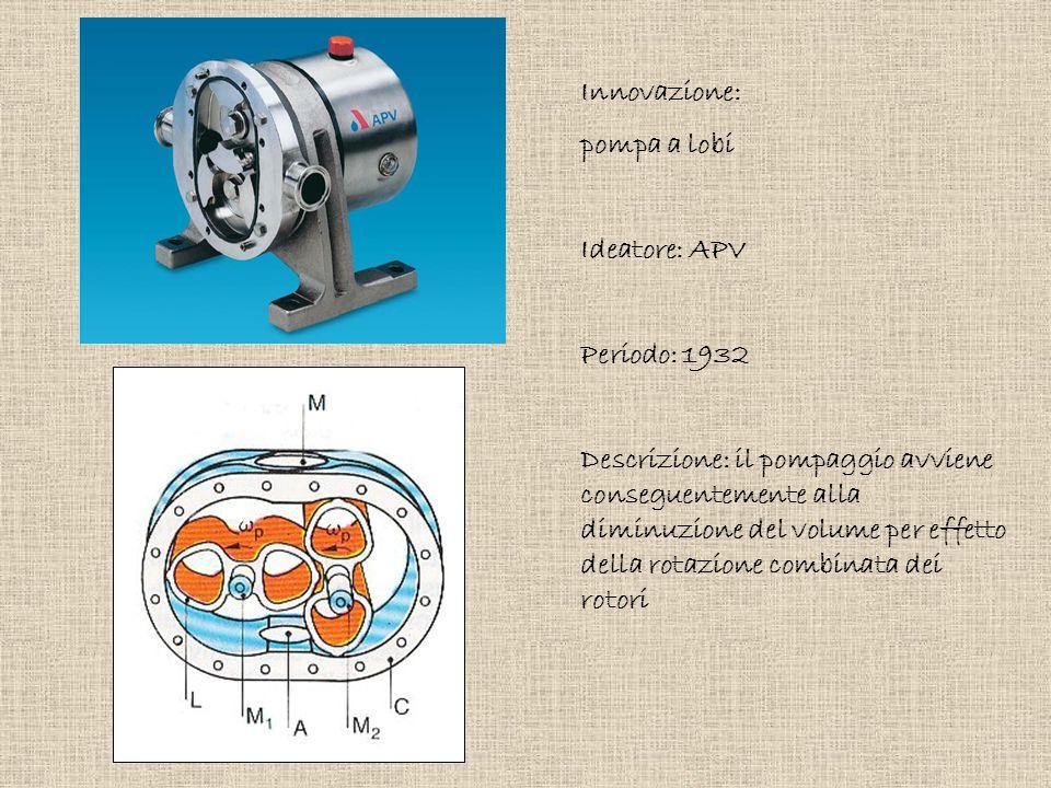 Innovazione: pompa a lobi. Ideatore: APV. Periodo: 1932.