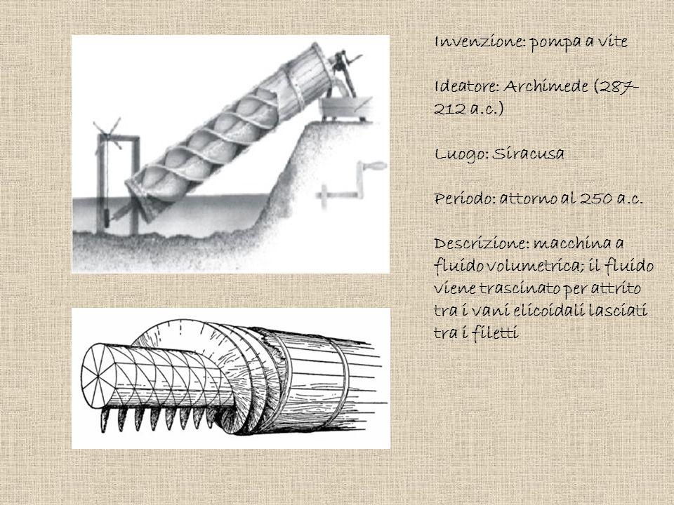 Invenzione: pompa a vite