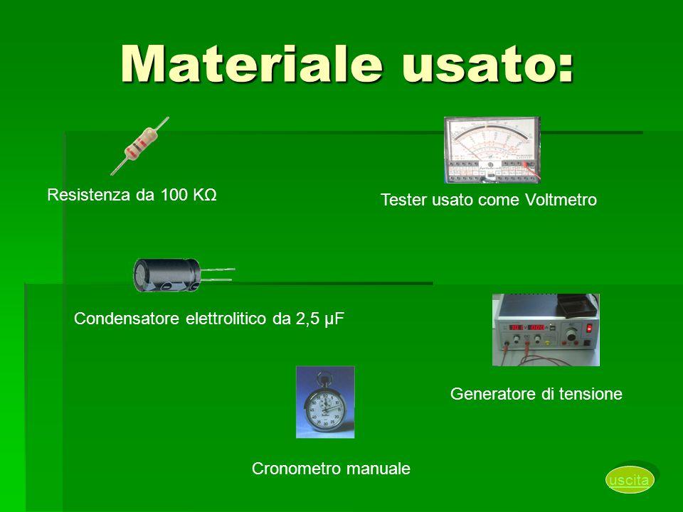 Materiale usato: Resistenza da 100 KΩ Tester usato come Voltmetro