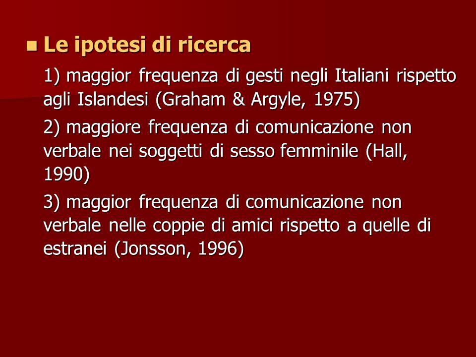 Le ipotesi di ricerca 1) maggior frequenza di gesti negli Italiani rispetto agli Islandesi (Graham & Argyle, 1975)