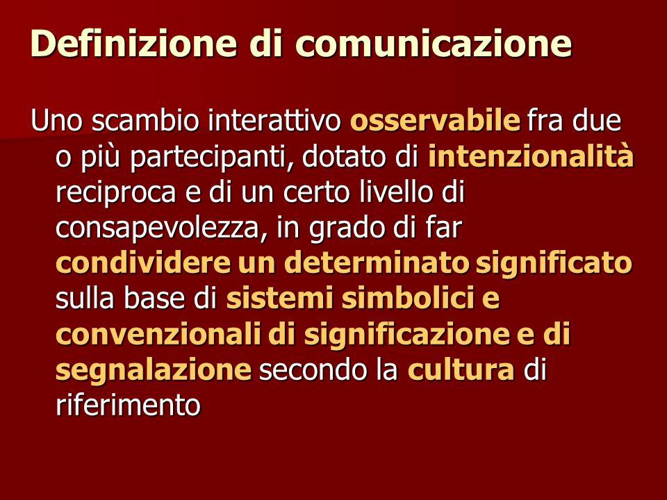 Definizione di comunicazione