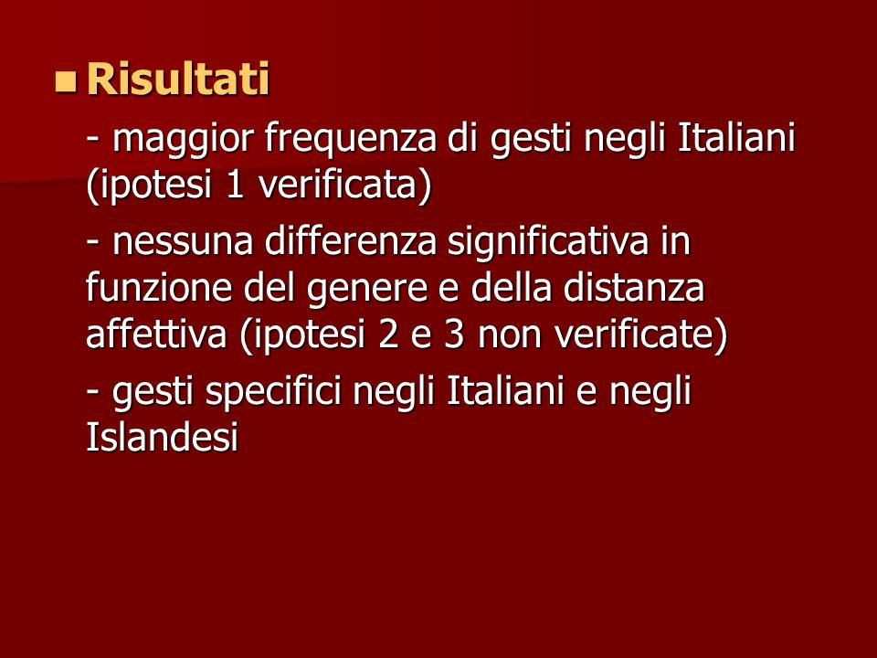 Risultati - maggior frequenza di gesti negli Italiani (ipotesi 1 verificata)