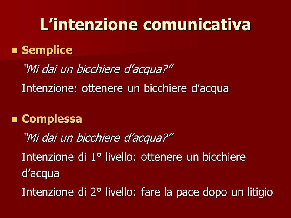 L'intenzione comunicativa