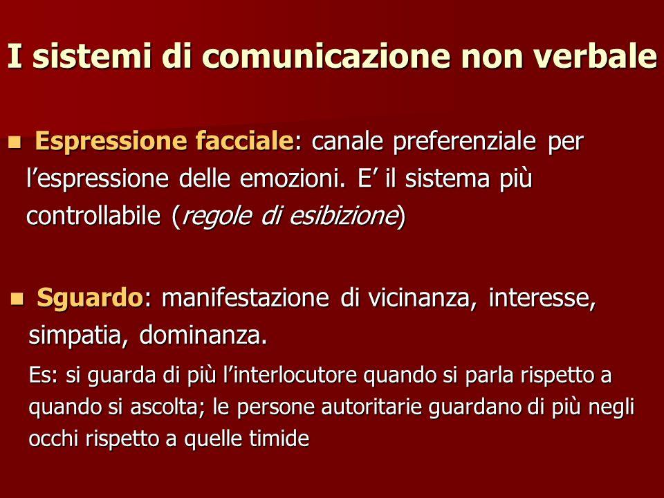 I sistemi di comunicazione non verbale