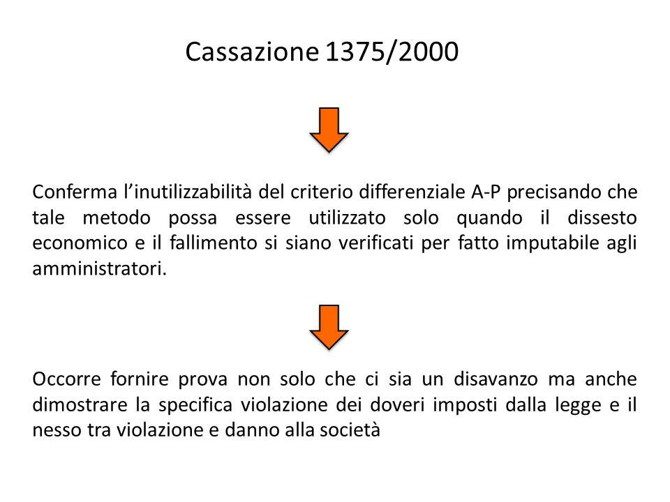 Cassazione 1375/2000
