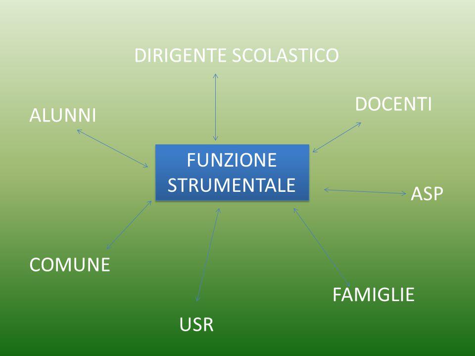 DIRIGENTE SCOLASTICO DOCENTI ALUNNI FUNZIONE STRUMENTALE ASP COMUNE