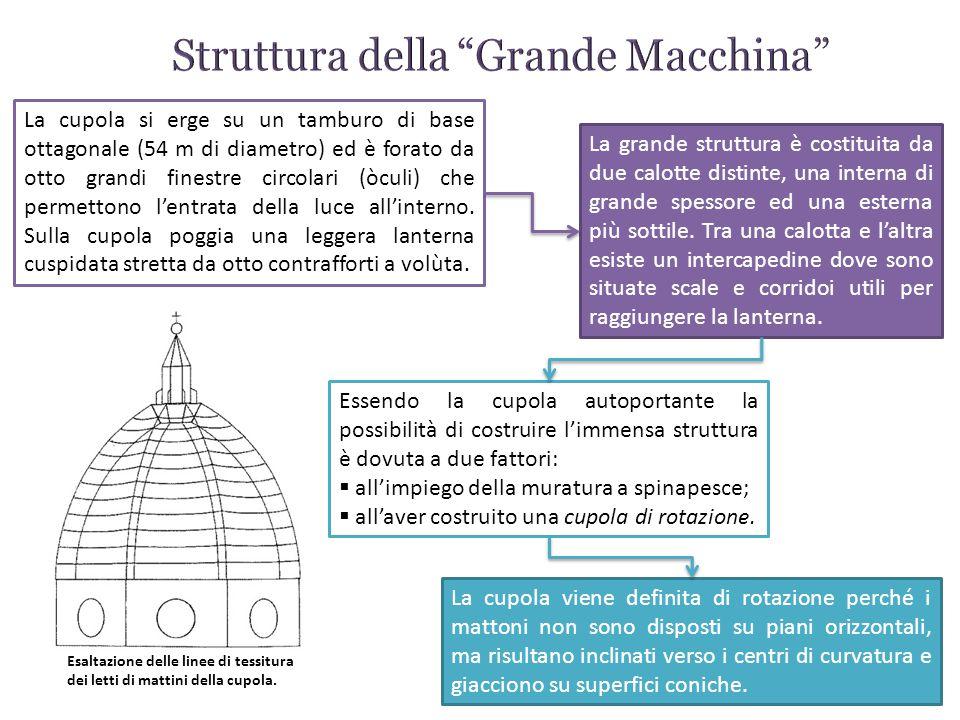 Cattedrale di santa maria del fiore ppt video online for Piani di cupola pdf