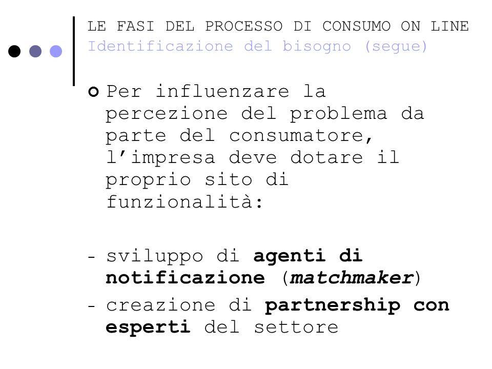 sviluppo di agenti di notificazione (matchmaker)