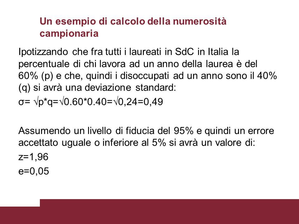 Un esempio di calcolo della numerosità campionaria