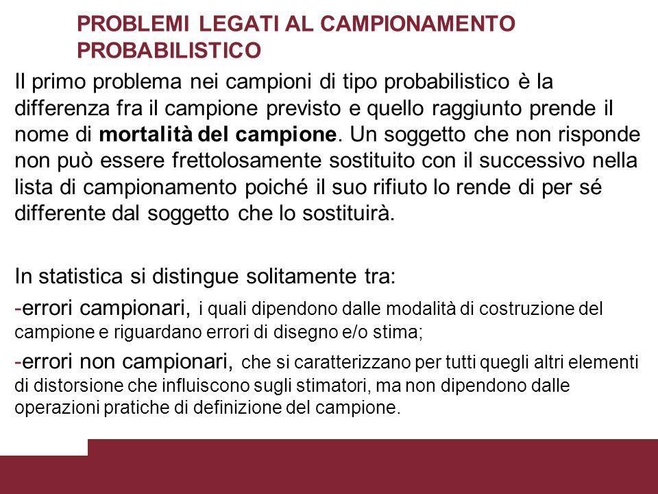PROBLEMI LEGATI AL CAMPIONAMENTO PROBABILISTICO