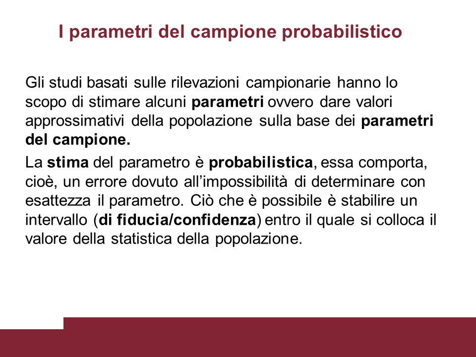 I parametri del campione probabilistico