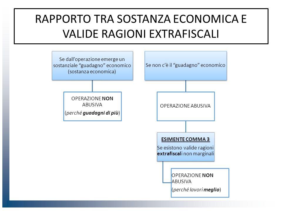 RAPPORTO TRA SOSTANZA ECONOMICA E VALIDE RAGIONI EXTRAFISCALI