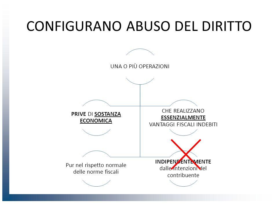 CONFIGURANO ABUSO DEL DIRITTO
