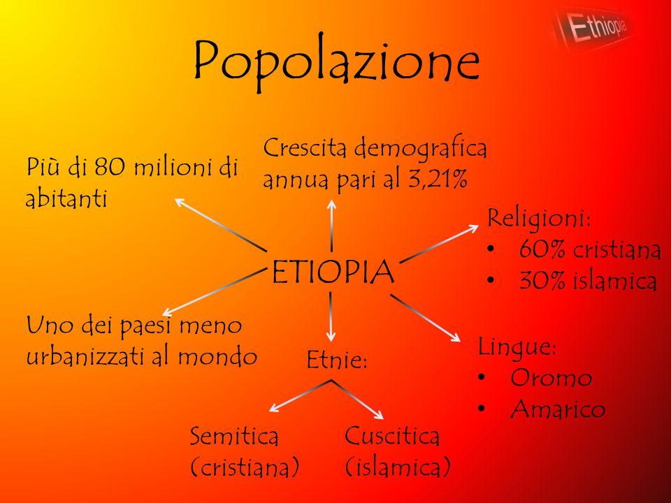 Popolazione ETIOPIA Crescita demografica annua pari al 3,21%