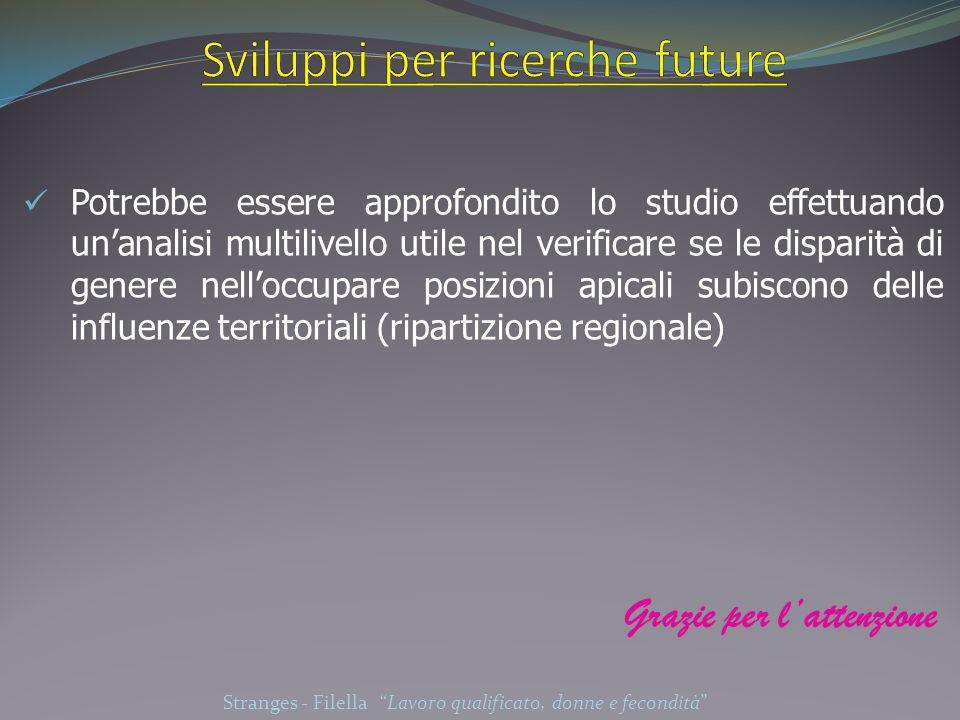 Sviluppi per ricerche future