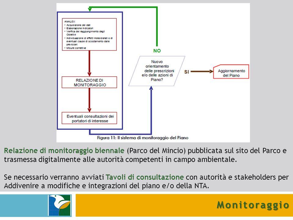 Relazione di monitoraggio biennale (Parco del Mincio) pubblicata sul sito del Parco e