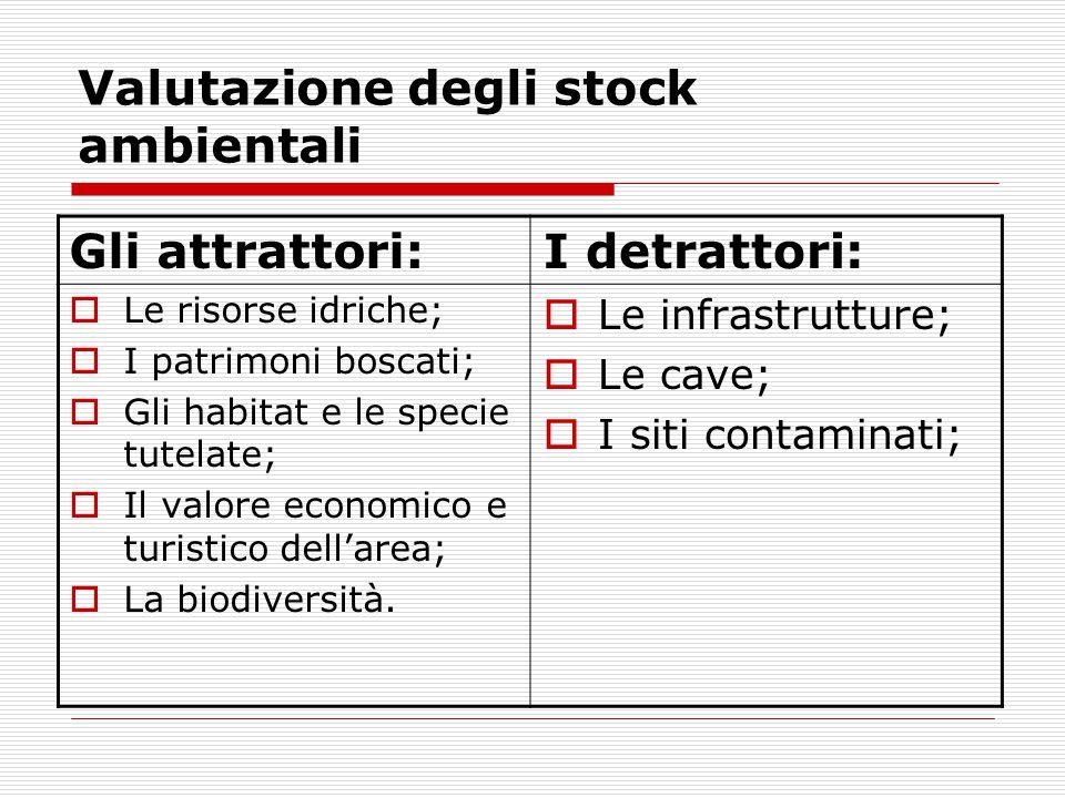 Valutazione degli stock ambientali
