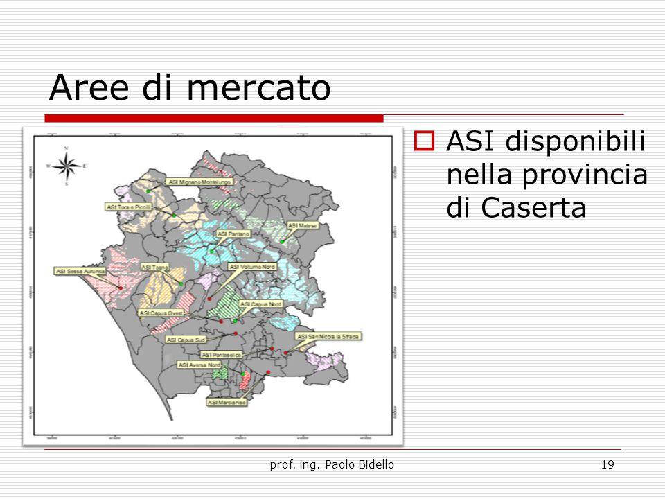 Aree di mercato ASI disponibili nella provincia di Caserta