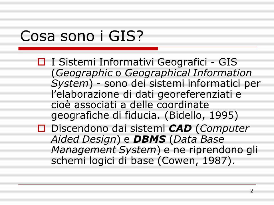 Cosa sono i GIS