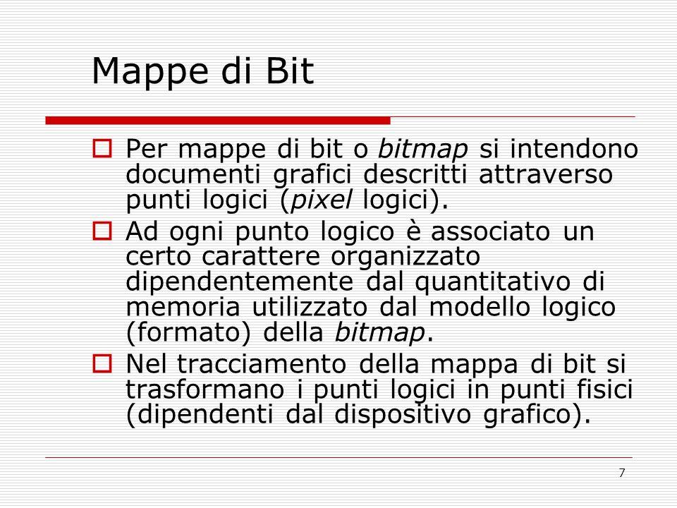 Mappe di Bit Per mappe di bit o bitmap si intendono documenti grafici descritti attraverso punti logici (pixel logici).