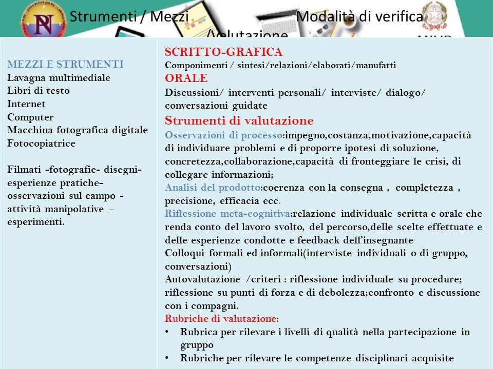 Strumenti / Mezzi Modalità di verifica /Valutazione