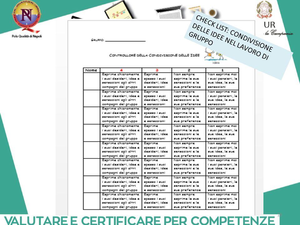 CHECK LIST: CONDIVISIONE DELLE IDEE NEL LAVORO DI GRUPPO