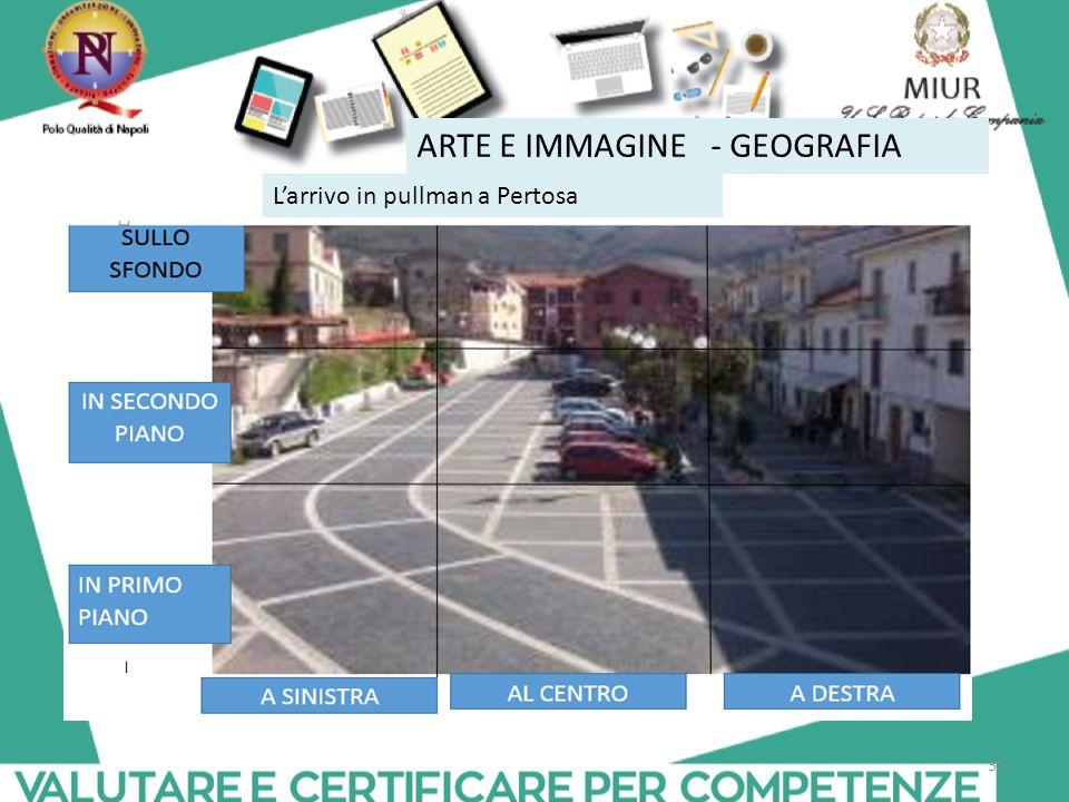 ARTE E IMMAGINE - GEOGRAFIA