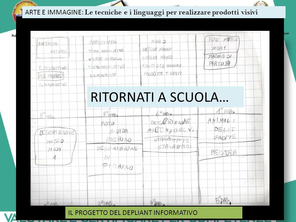 ARTE E IMMAGINE: Le tecniche e i linguaggi per realizzare prodotti visivi