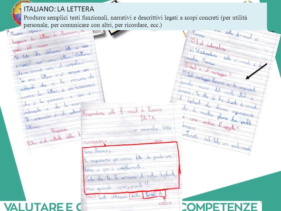ITALIANO: LA LETTERA
