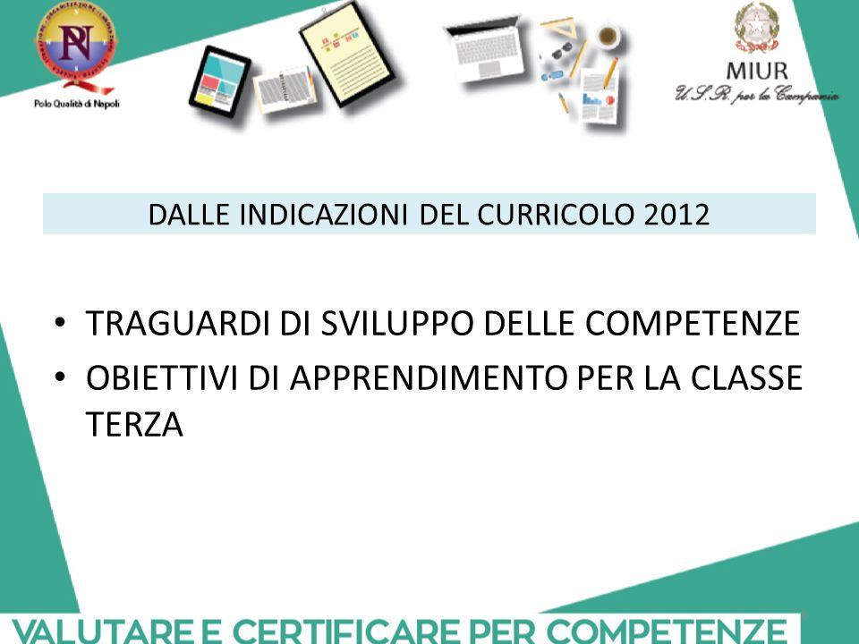 DALLE INDICAZIONI DEL CURRICOLO 2012