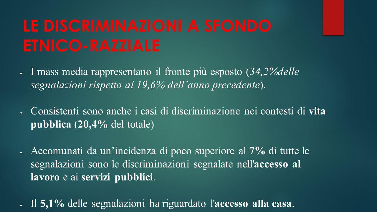 LE DISCRIMINAZIONI A SFONDO ETNICO-RAZZIALE