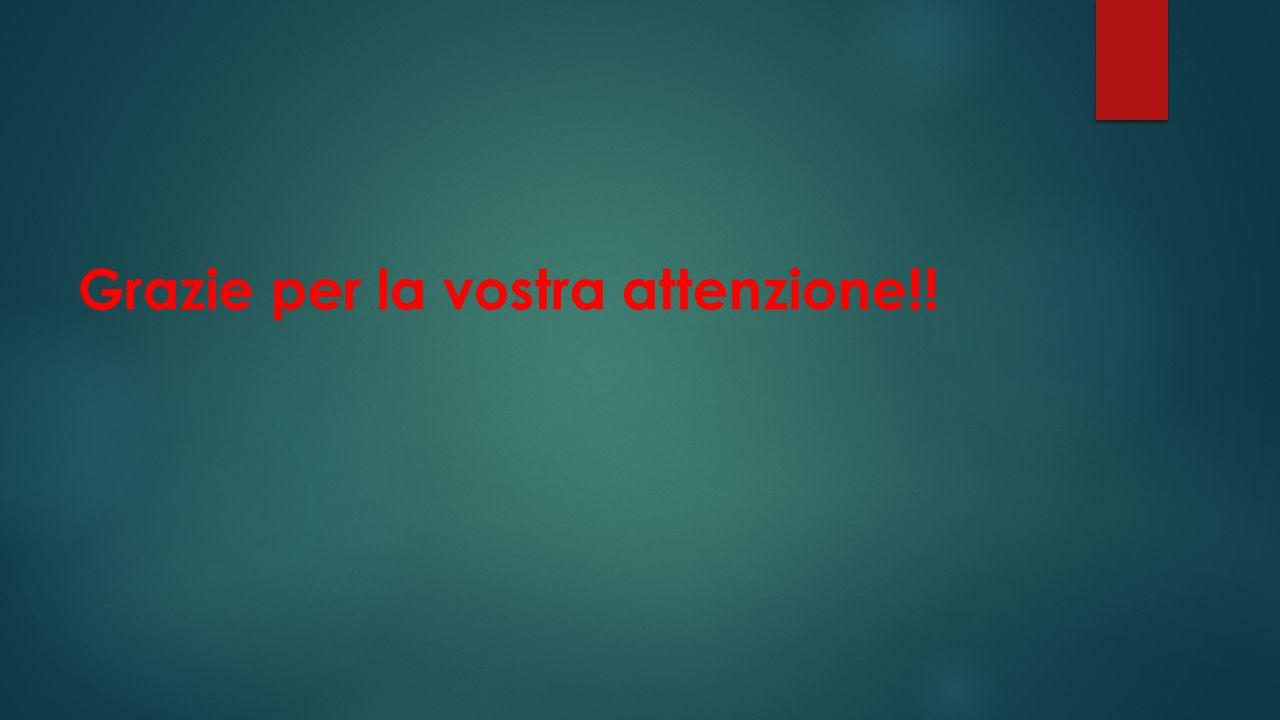 Grazie per la vostra attenzione!!