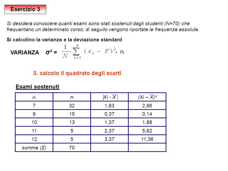ּ Esercizio 3 VARIANZA σ² = ni 3. calcolo il quadrato degli scarti